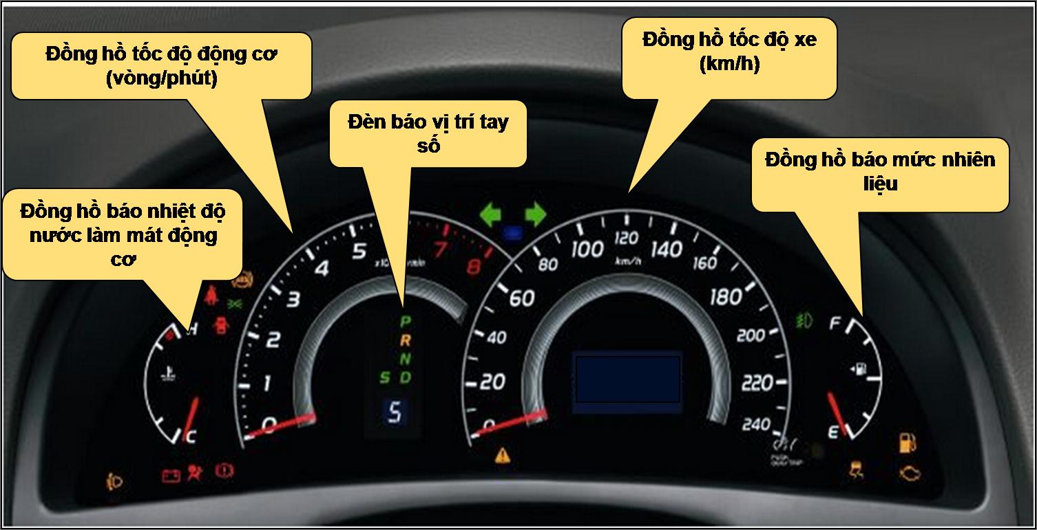 mặt táp lô đồng hồ xe ô tô